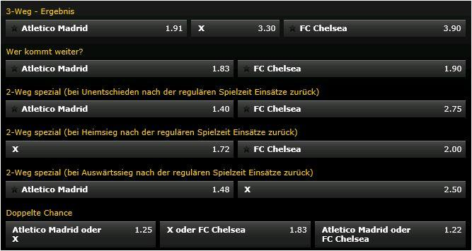 cl sieger quoten