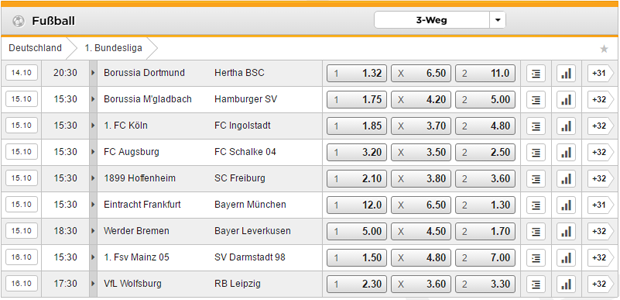 Bet3000 Fussball Bundesliga Quoten