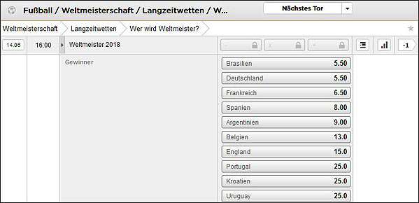 Weltmeister-2018-Bet3000-Top-10