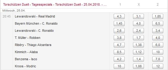 Tipico Wetten Bayern-Real