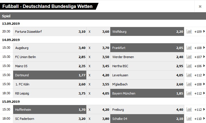 Bundesliga Quoten von Interwetten